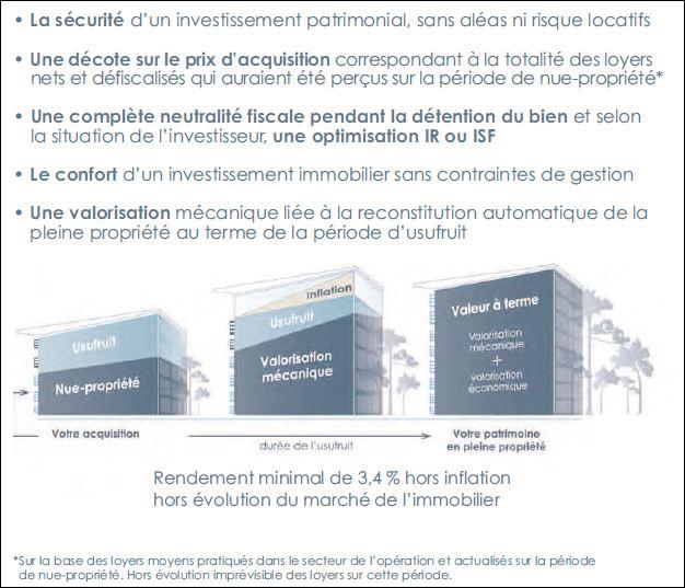 Investir dans l'immobilier, Les Cèdres Charbonnières-les-Bains