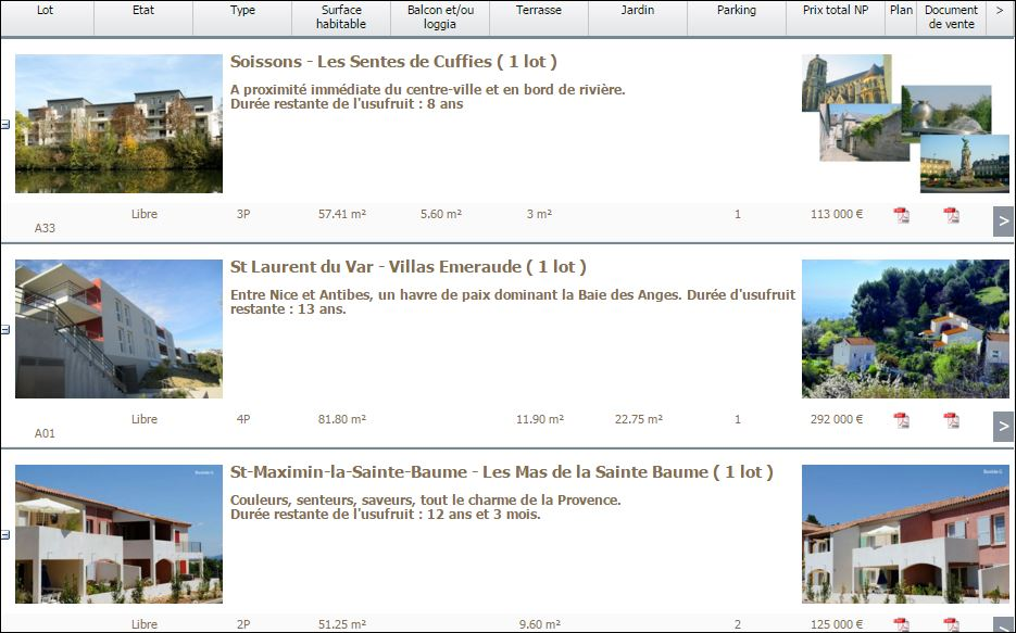 Nue-propriété et le Marché secondaire Soissons