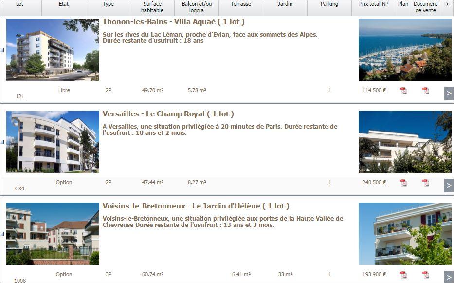 Nue-propriété et le Marché secondaire Thonon-les-Bains